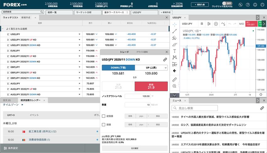 裁量取引、ノックアウトオプションに対応するFOREX.comのWeb版ツール