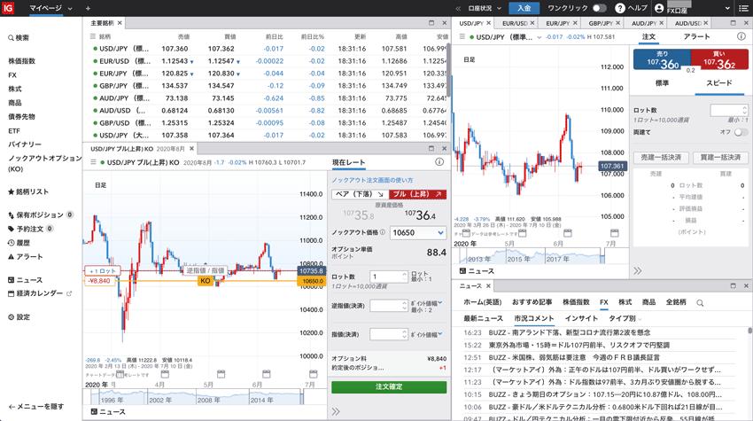 IG証券のWebブラウザ版取引ツール