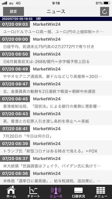 アイネット証券のマーケット情報