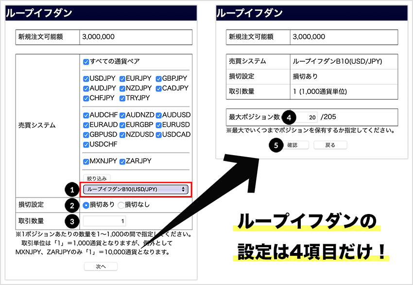 ループイフダンの注文画面では設定は4項目だけ!