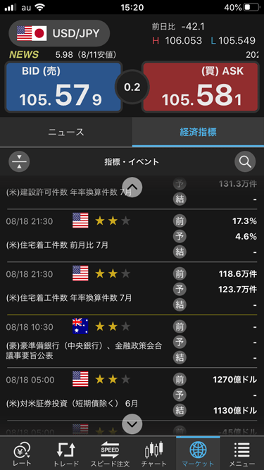 アプリに搭載された経済指標カレンダー