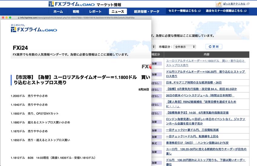 FXプライム byGMOのニュース配信