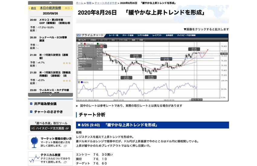 FXプライム byGMOはマーケットレポートが豊富