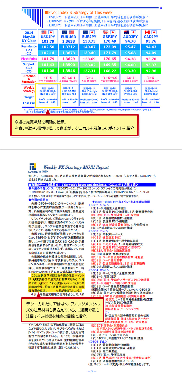 FXプライム byGMOの森好治郎のストラテジーレポート
