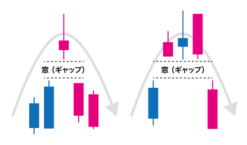 アイランド・トップ(三川宵の明星)