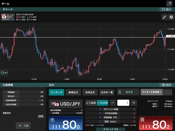 外貨ex byGMO iPadアプリのホーム画面(横画面)
