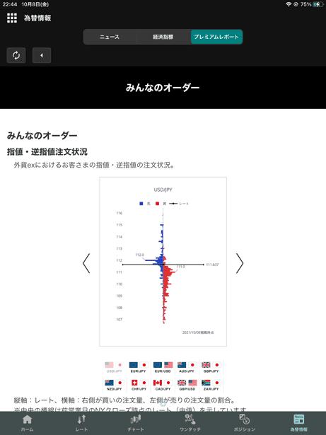 iPadアプリ版・みんなのオーダー(指値・逆指値注文状況)