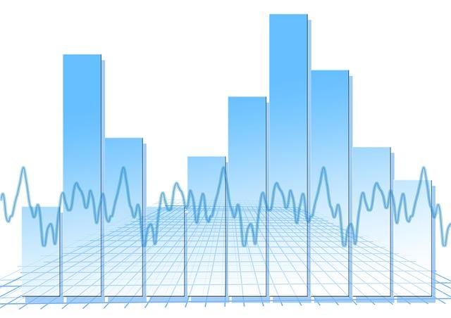 価格変動のイメージ