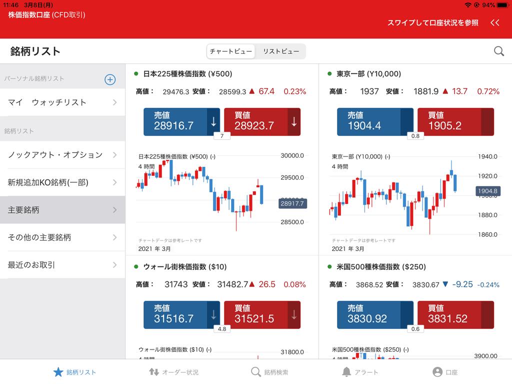 IG証券iPadアプリ(株価指数口座)のチャートビュー