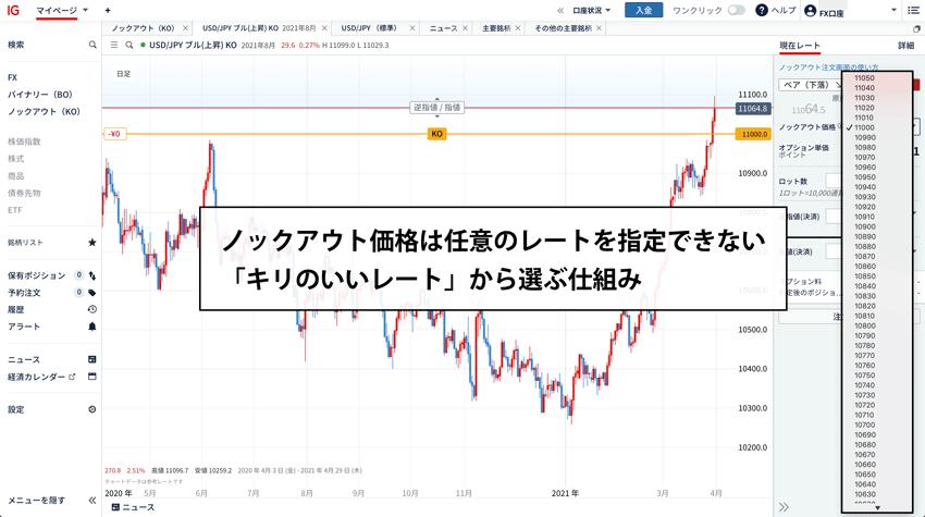 IG証券のノックアウト価格は10pips間隔で設定