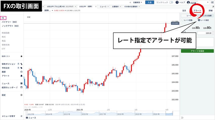 IG証券FXの取引画面ではレート指定でアラートができる
