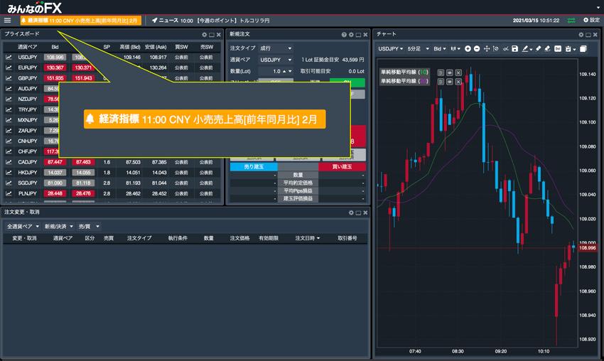 経済指標発表10分前〜3分前はベルが揺れ、背景がオレンジ色に変わる