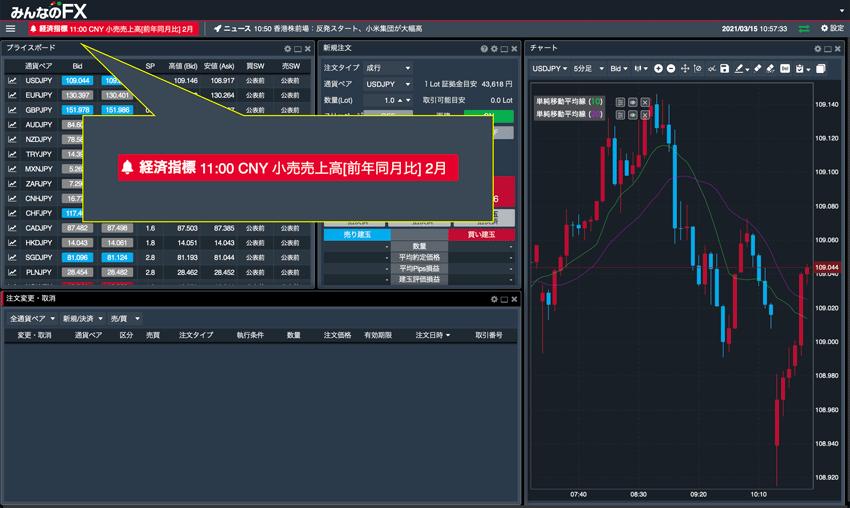 経済指標発表3分前〜発表時刻まではベルが揺れ、背景が赤色に変わる