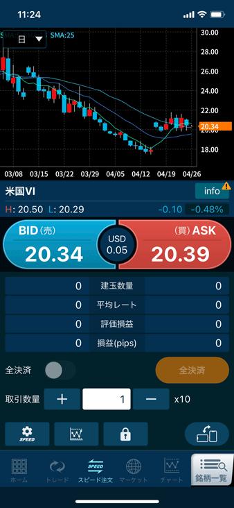 GMOクリック証券CFDアプリのスピード注文チャート(VIX)