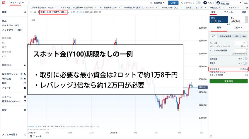 スポット金(¥100)期限なしの取引に必要な資金