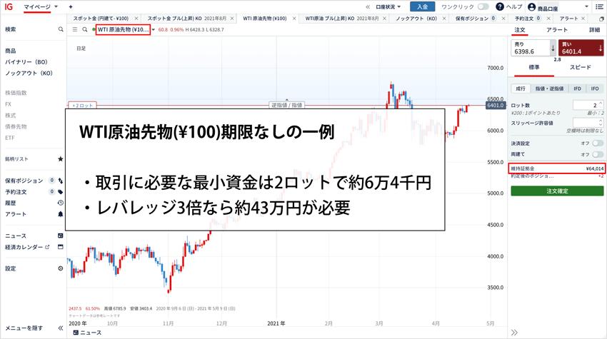 WTI原油先物(¥100)期限なしの取引に必要な資金