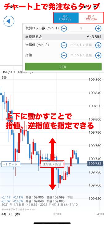 IG証券のアプリでチャート発注する方法①