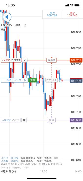 IG証券のアプリでチャート発注する方法④