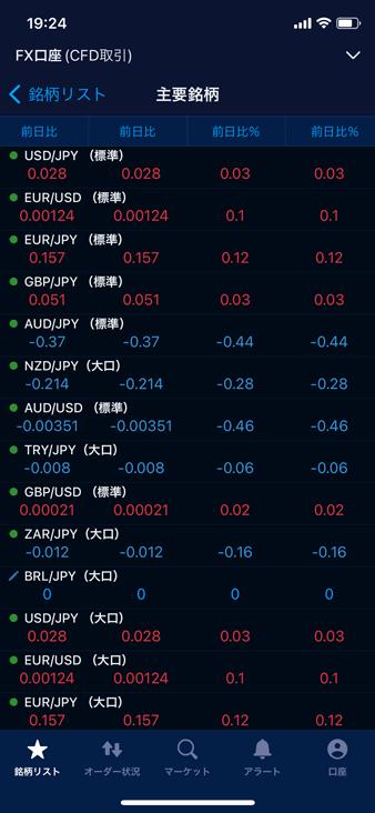 IG証券のレート一覧をiPhoneのダークモードで表示
