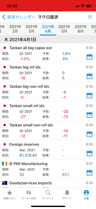 IG証券の経済カレンダー