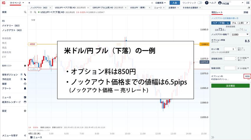米ドル/円の最小ノックアウト価格の例