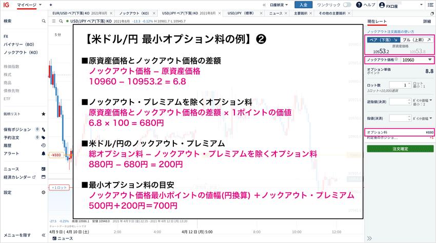 米ドル/円の最小オプション料計算例②