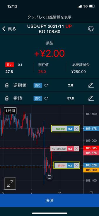 逆指値、指値を設定すると、チャート上にラインが表示される