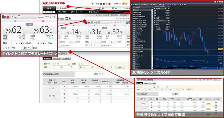 楽天証券のWebブラウザ版「楽天FX-WEB」
