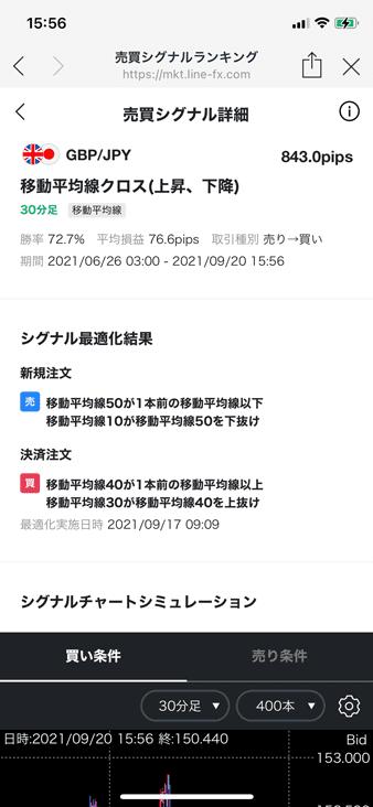 売買シグナル詳細