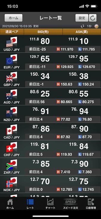 GMOクリック証券のiPhoneアプリ iClickFX365のレート画面