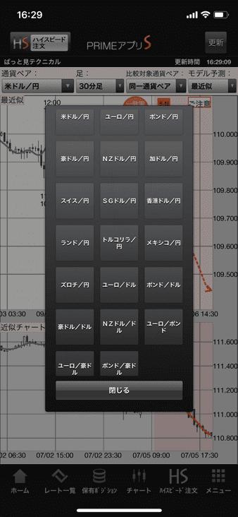 全通貨ペアがぱっと見テクニカルに対応