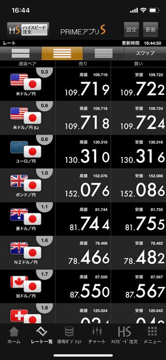 FXプライム byGMO iPhoneアプリのレートパネル