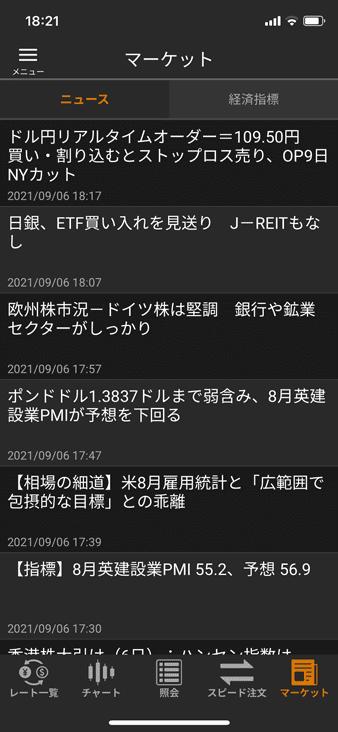 マーケットニュース(一覧)