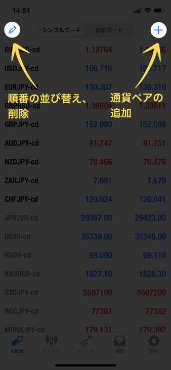 通貨ペアの追加ボタンと、並び替え、削除ボタン