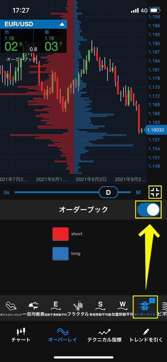 オーダーブックをタップしてONにしたらチャートの拡大ボタンをタップ