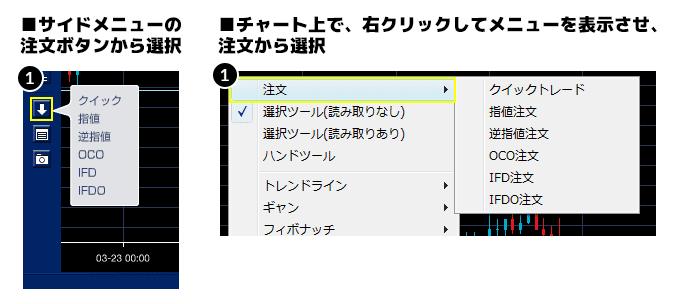 FXブロードネットDL版のチャート上で注文する2つの方法