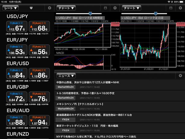ひまわり証券iPadアプリのホーム画面