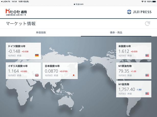 日本、アメリカ、イギリス、ドイツの国債価格、商品(金、原油)価格の閲覧ができる