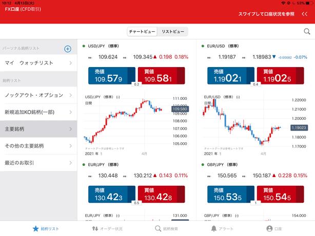IG証券iPadアプリのチャートビュー