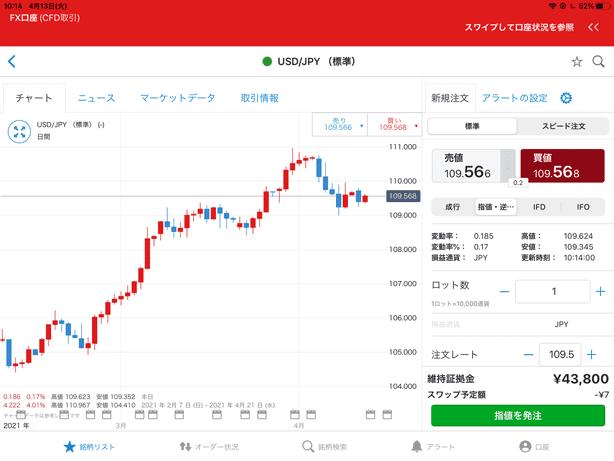 IG証券iPadアプリのトレード画面