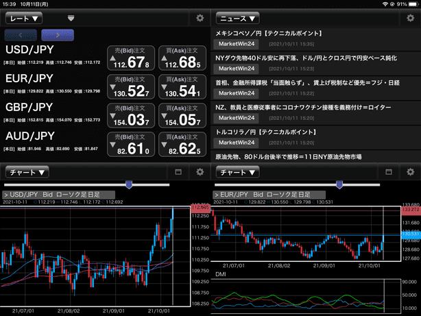アイネット証券iPadアプリのホーム画面