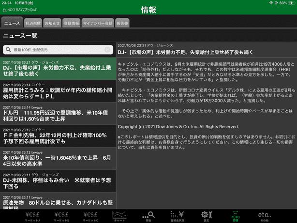 iPadの大画面で見やすい多彩なマーケット情報