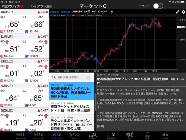 岡三アクティブFXのiPadアプリは取引画面をお好みに作成できる